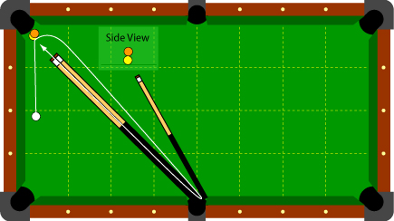 a history rules and types of billiards The history of billiards, pool & other cue sports  another type of pool ball rack is the nine-ball diamond rack with a pattern of 1-2-3-2-1 and is used to play.