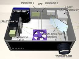 Проектор  как делать 183