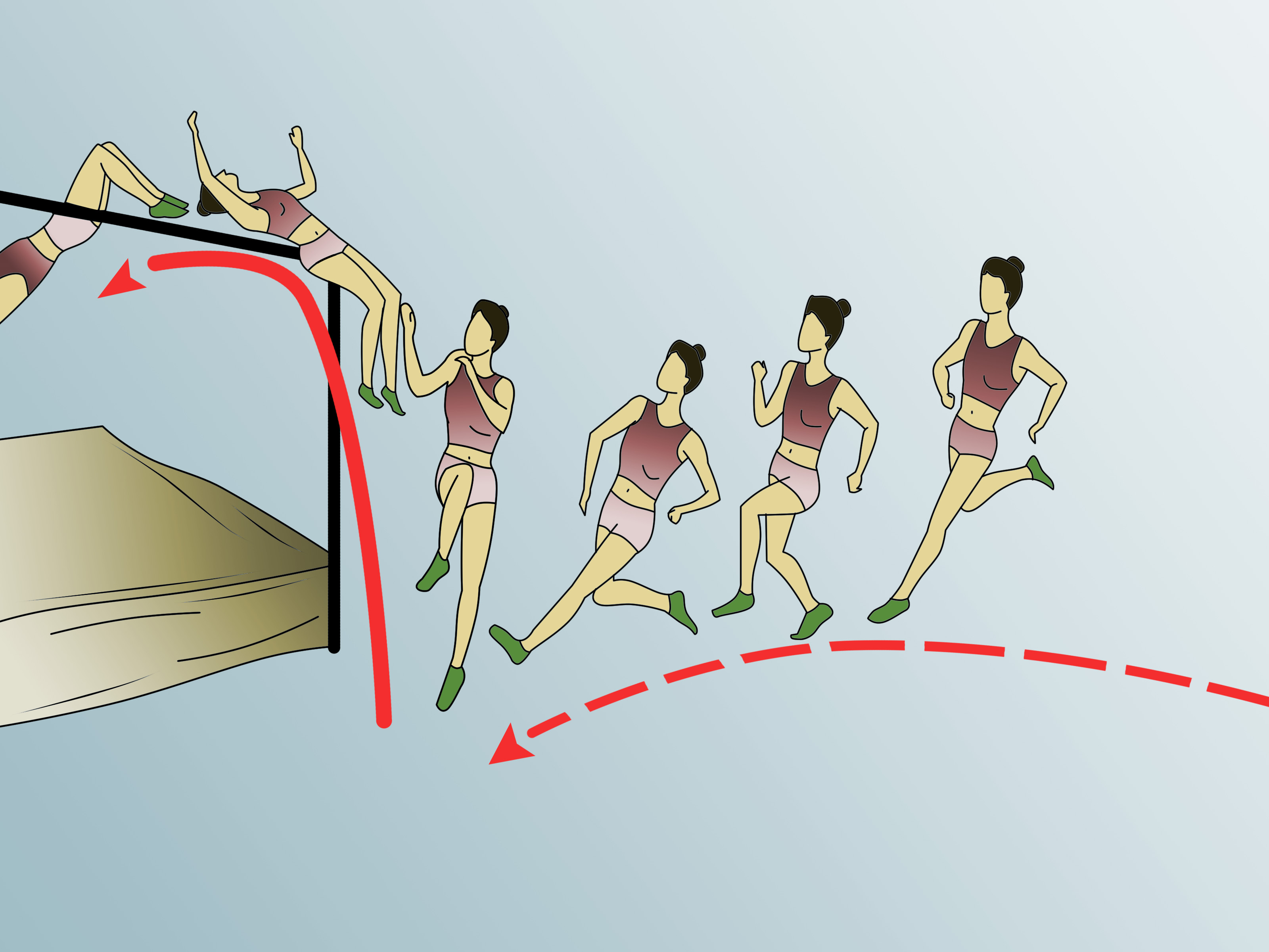 Rules to play High Jump